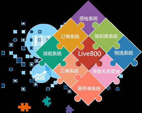 live800网站沟通系统
