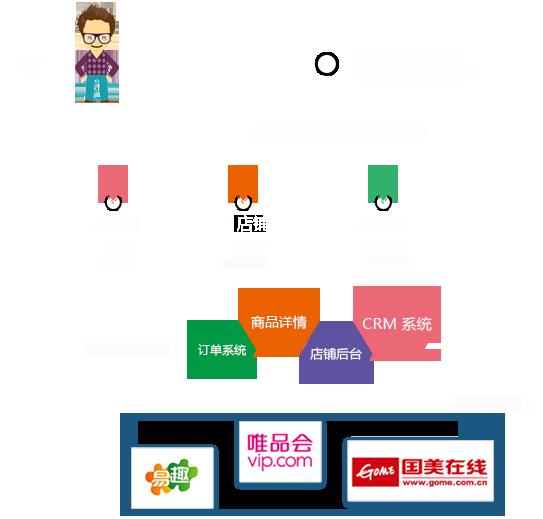 bwin平台
