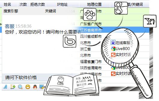 网站在线客服系统_Live800官方网站-卓越的在线客服系统